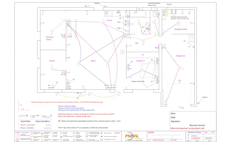 plantation pieuvre électrique Pro'Fil