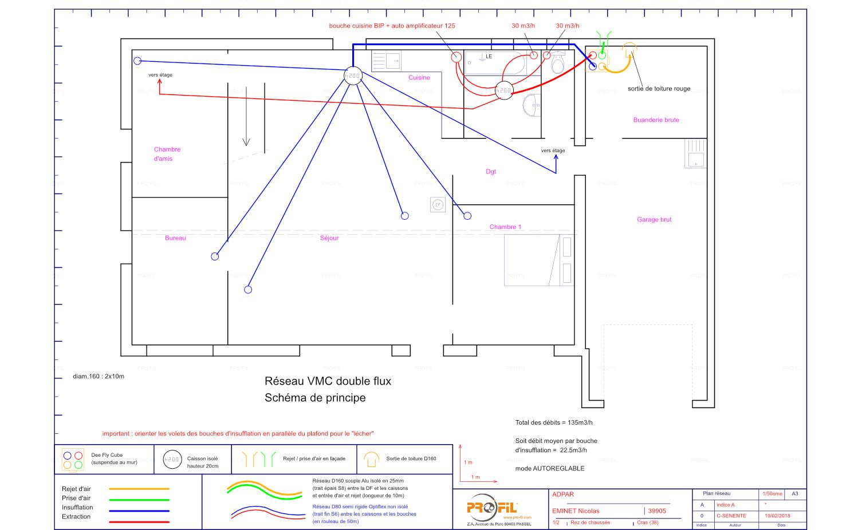 implantation vmc Pro'fil
